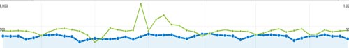 google-analytics-graph.jpg