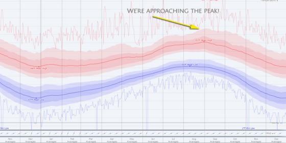 approaching-the-peak