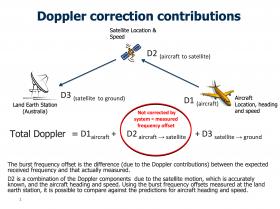 mh370 doppler shift