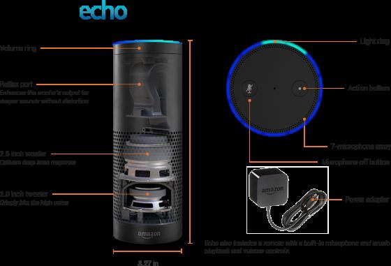 Echo - KeyFeaturesDevice